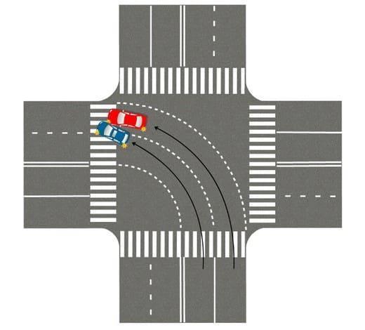 На перекрестке есть разметка полос движения
