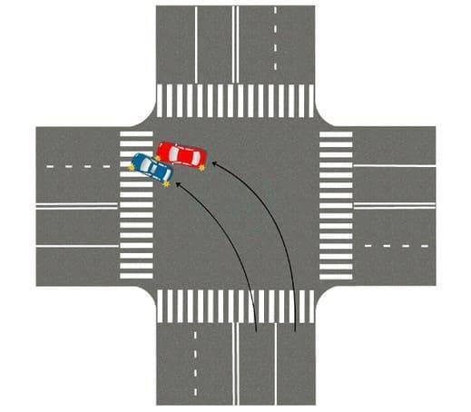 поворот из левого в правый ряд