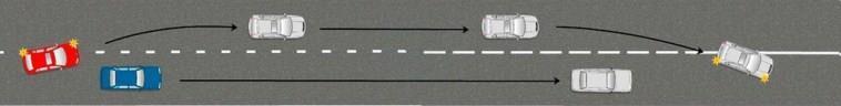 Схема обгона с пересечением сплошной линии в конце