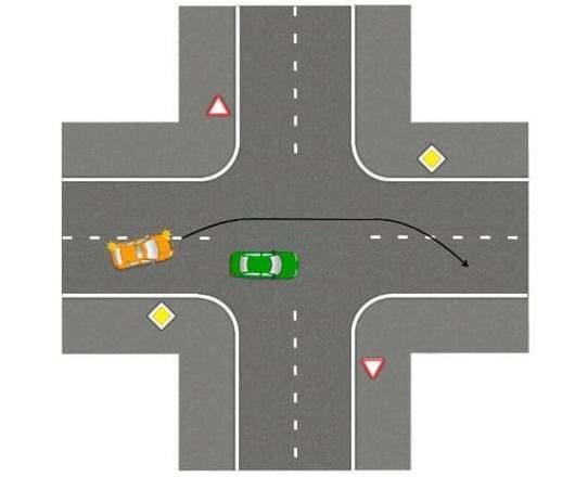 Правильный обгон на перекрестке