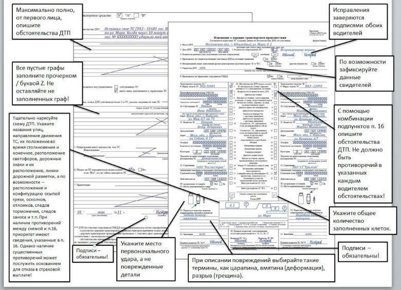 Образец заполнения европротокола при ДТП