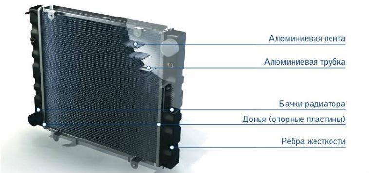 Устройство системы охлаждения
