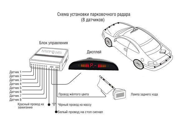 Установка датчиков парктроника своими руками 419