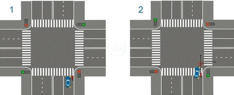 Варианты поворота направо на перекрестке